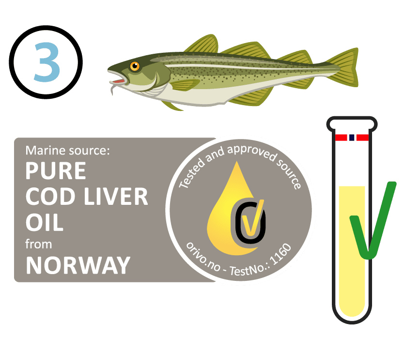 Illustration of a cod and a vial. Marine source: Pure cod liver oil from Norway certification.